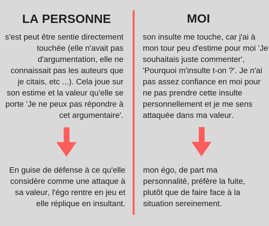 LA PERSONNE (2)